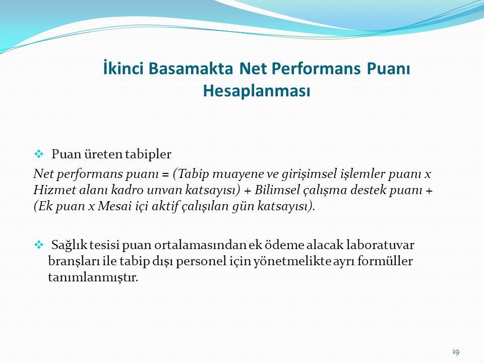 İkinci Basamakta Net Performans Puanı Hesaplanması