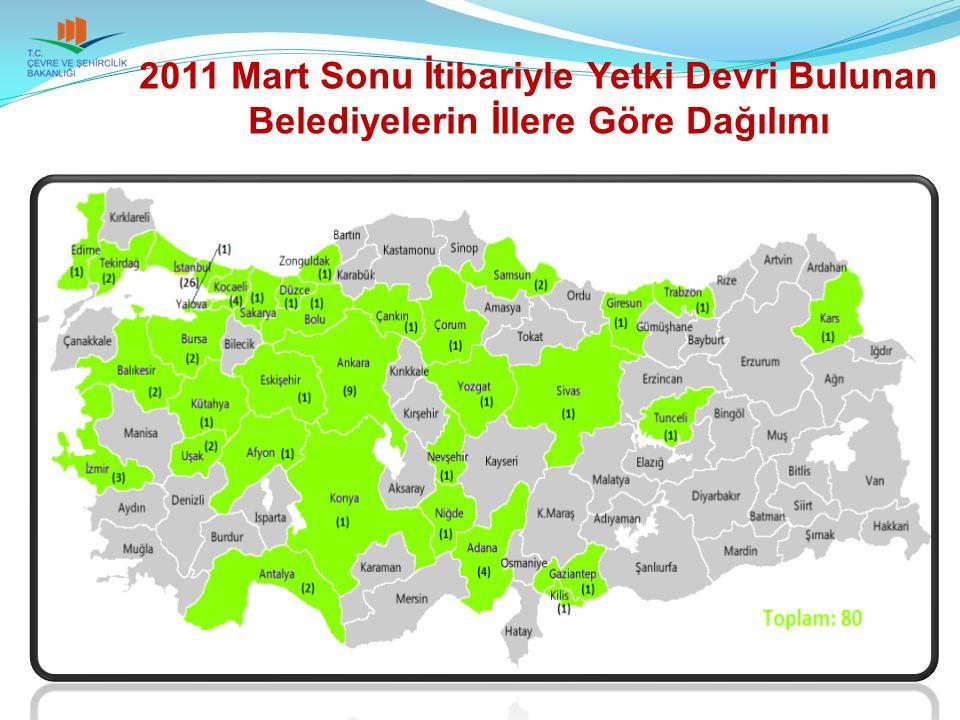 2011 Mart Sonu İtibariyle Yetki Devri Bulunan Belediyelerin İllere Göre Dağılımı