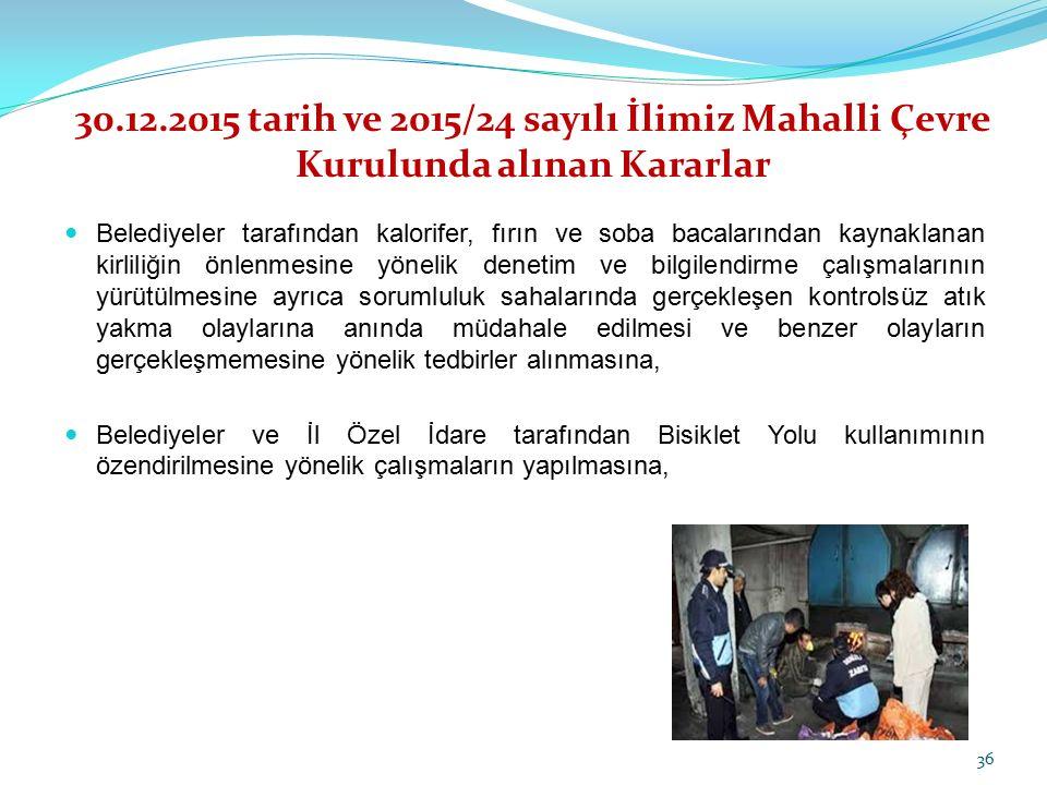 30.12.2015 tarih ve 2015/24 sayılı İlimiz Mahalli Çevre Kurulunda alınan Kararlar