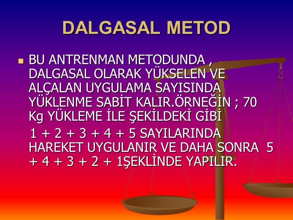 DALGASAL METOD