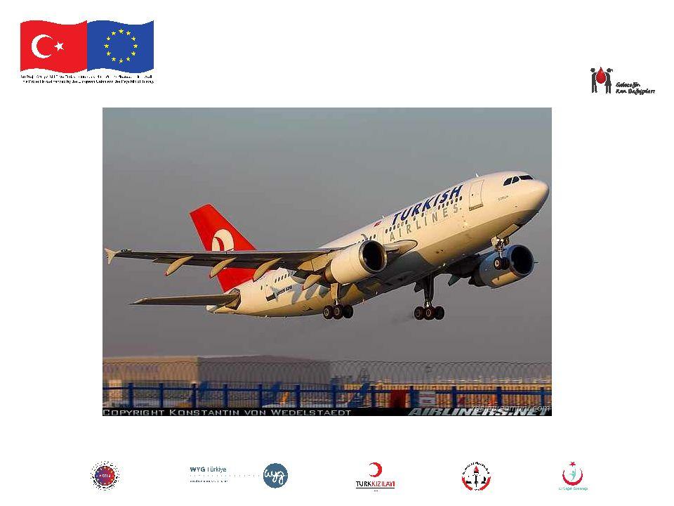 İstanbul Ankara arası uçak yolculuğunun 1/3'üdür.
