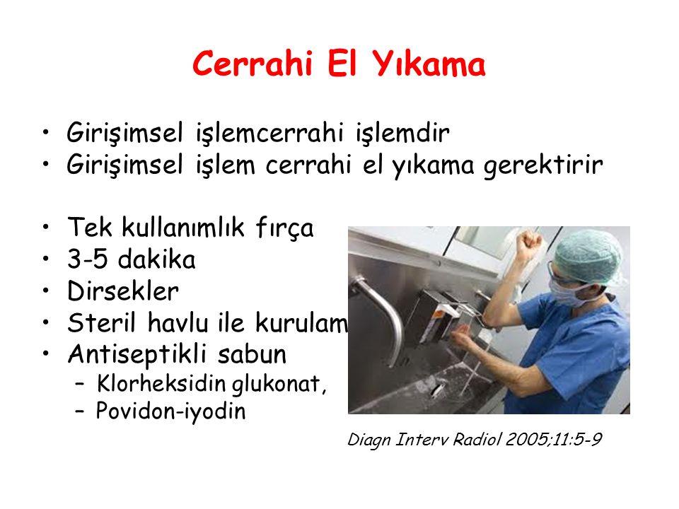 Cerrahi El Yıkama Girişimsel işlemcerrahi işlemdir