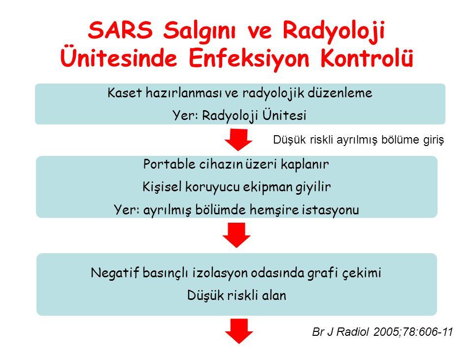 SARS Salgını ve Radyoloji Ünitesinde Enfeksiyon Kontrolü