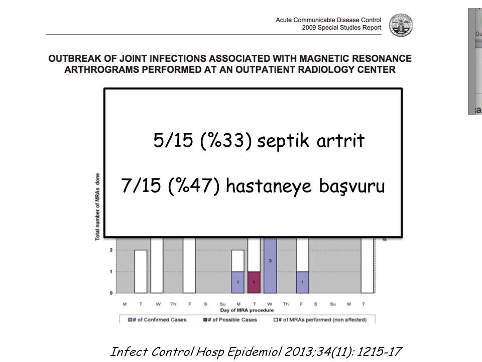 7/15 (%47) hastaneye başvuru