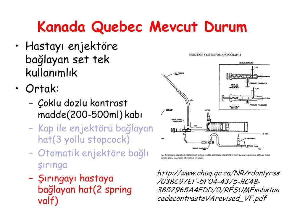 Kanada Quebec Mevcut Durum
