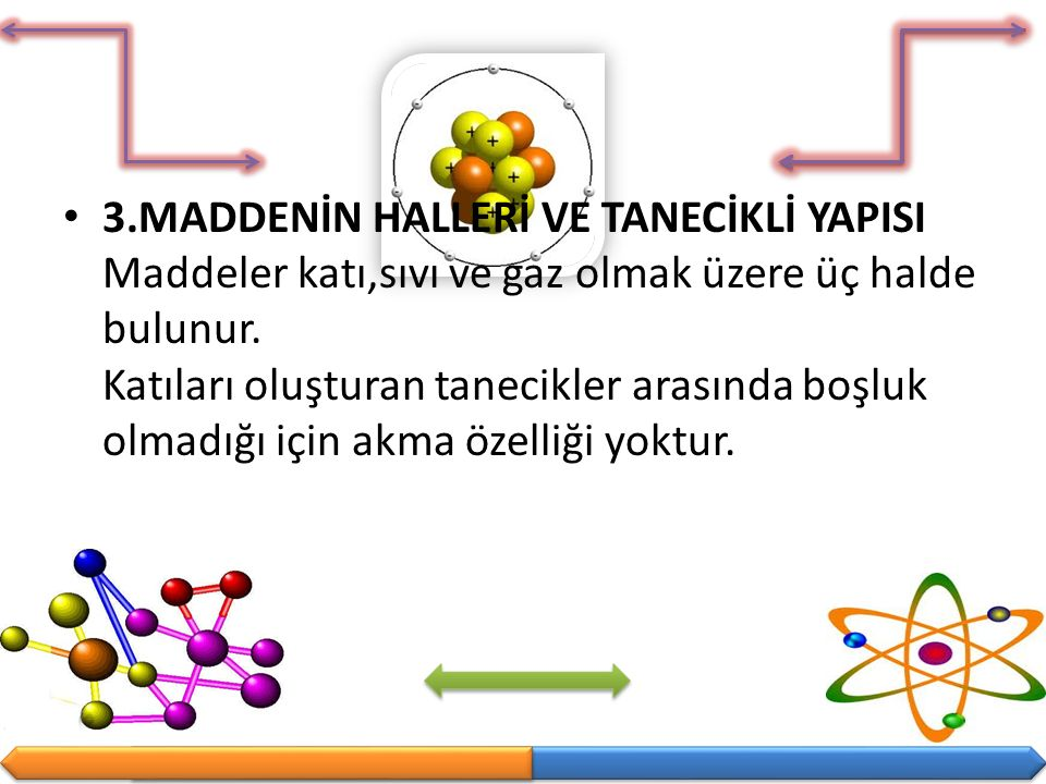 3.MADDENİN HALLERİ VE TANECİKLİ YAPISI Maddeler katı,sıvı ve gaz olmak üzere üç halde bulunur.