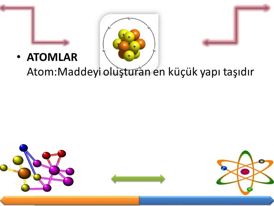 ATOMLAR Atom:Maddeyi oluşturan en küçük yapı taşıdır