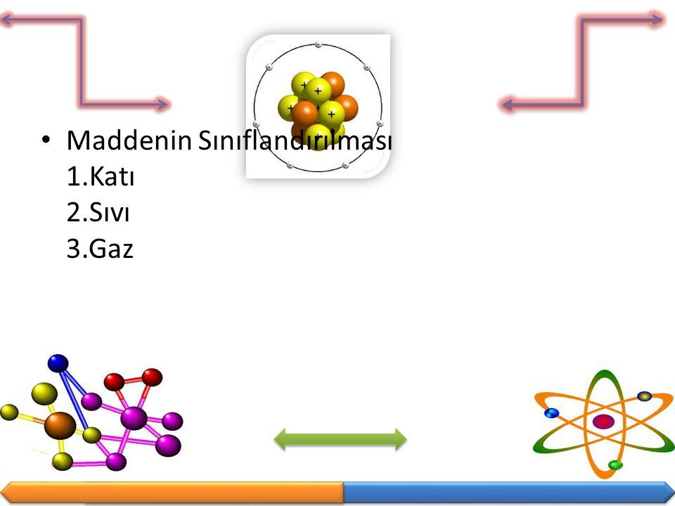 Maddenin Sınıflandırılması 1.Katı 2.Sıvı 3.Gaz
