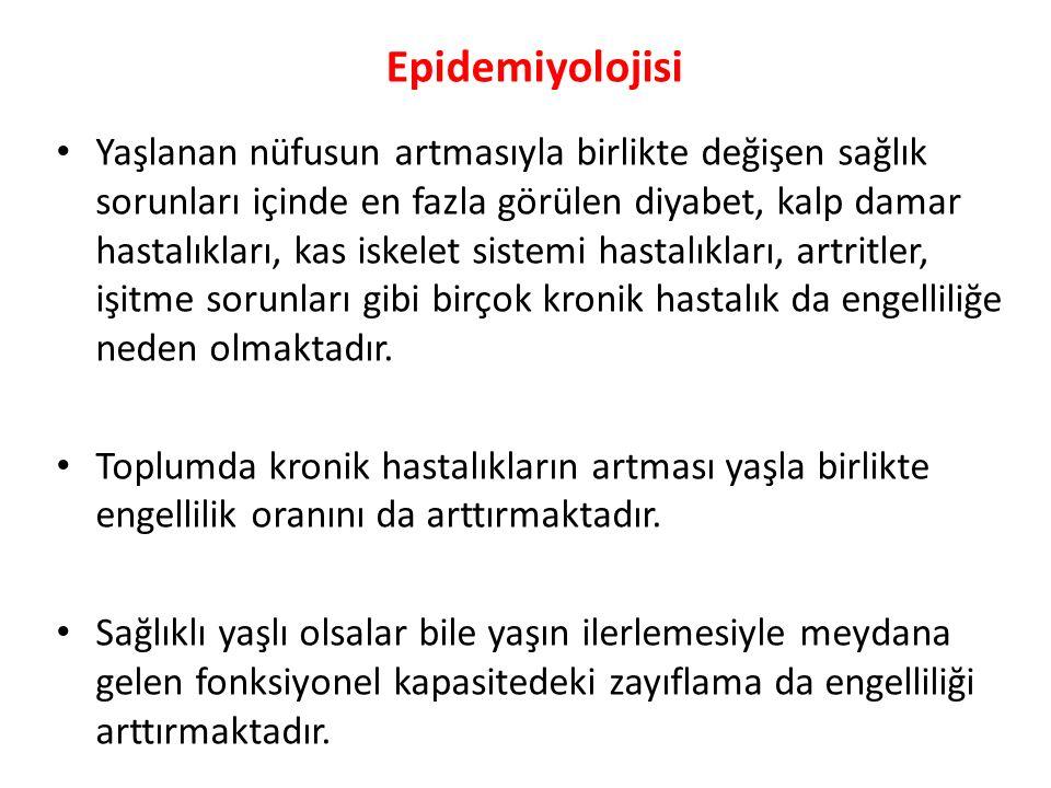 Epidemiyolojisi