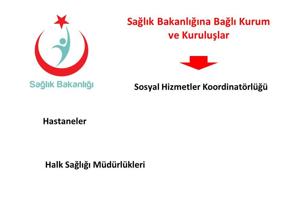 Sağlık Bakanlığına Bağlı Kurum ve Kuruluşlar