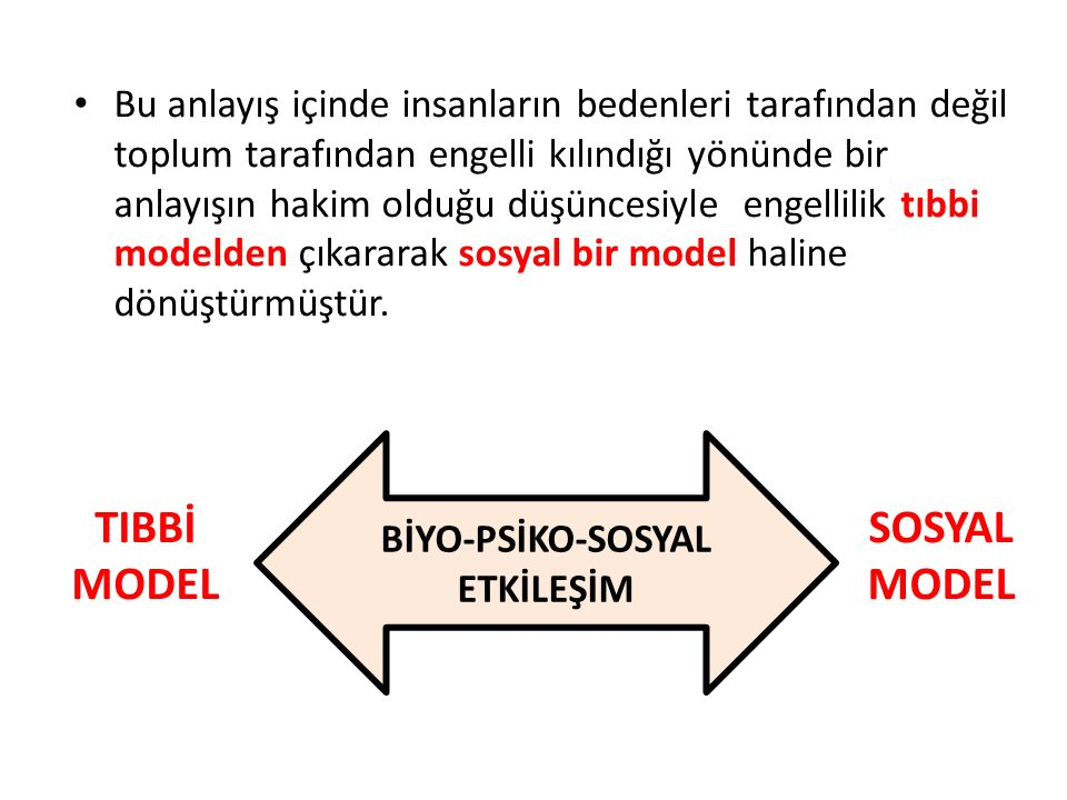 BİYO-PSİKO-SOSYAL ETKİLEŞİM