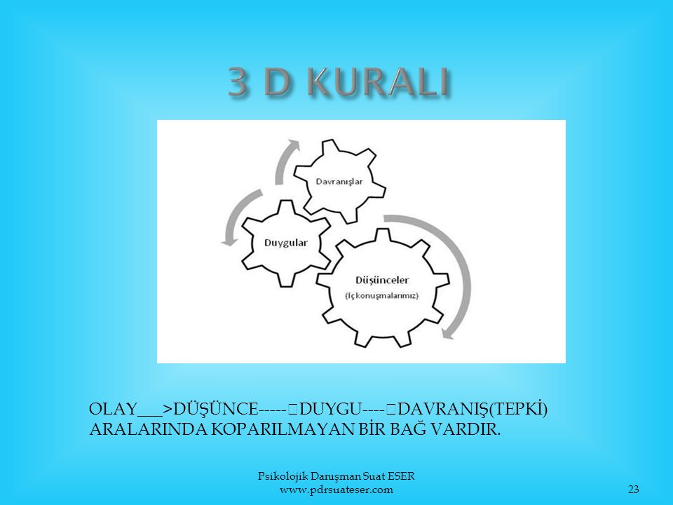 Psikolojik Danışman Suat ESER www.pdrsuateser.com