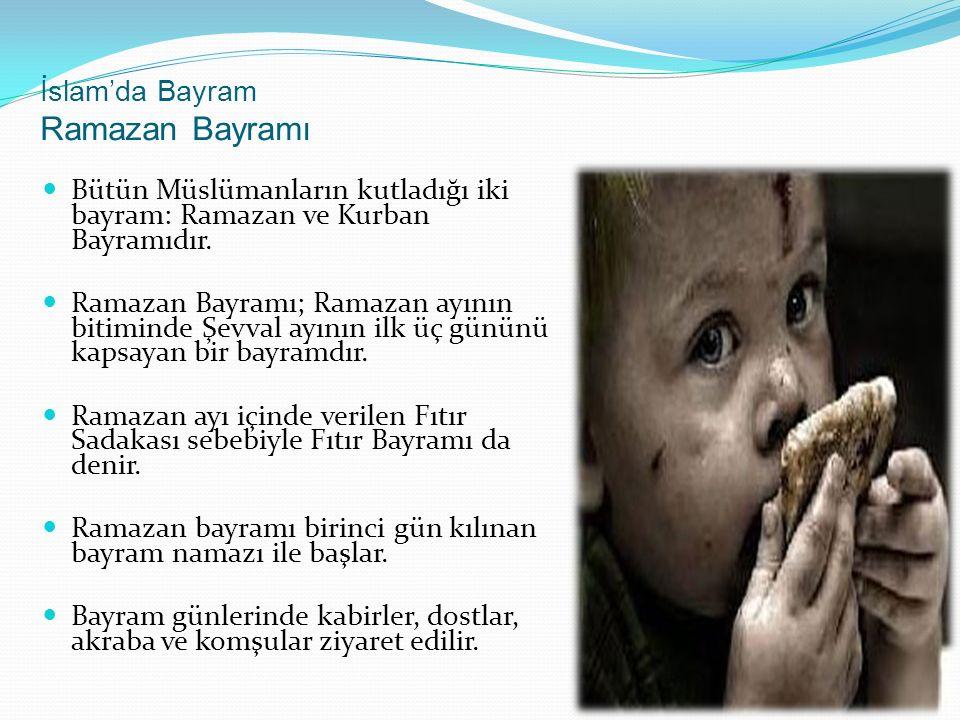 İslam'da Bayram Ramazan Bayramı