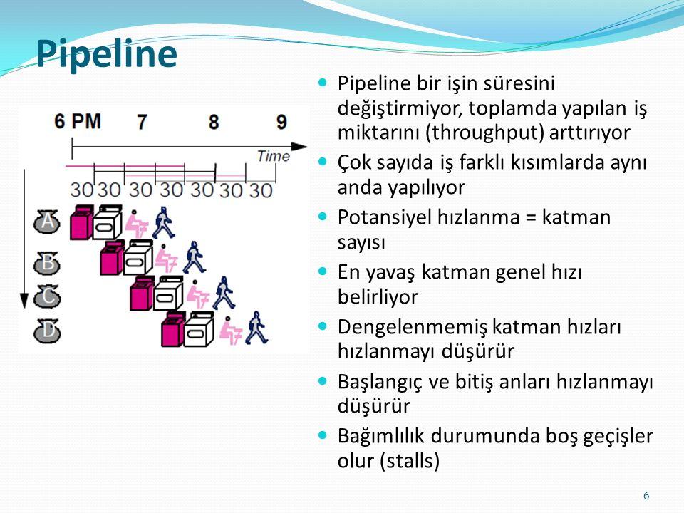Pipeline Pipeline bir işin süresini değiştirmiyor, toplamda yapılan iş miktarını (throughput) arttırıyor.
