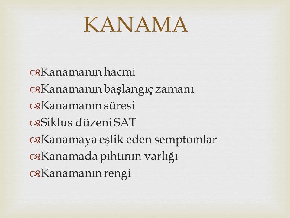 KANAMA Kanamanın hacmi Kanamanın başlangıç zamanı Kanamanın süresi