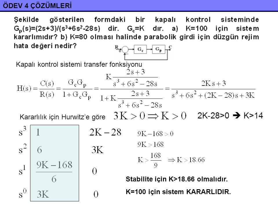 2K-28>0  K>14 ÖDEV 4 ÇÖZÜMLERİ