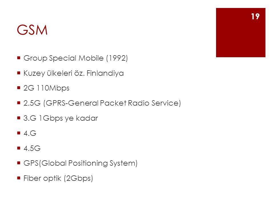 DSL Digital Subscriber Line (1997) XDSL(ADSL,SDSL,HDSL,VDSL)