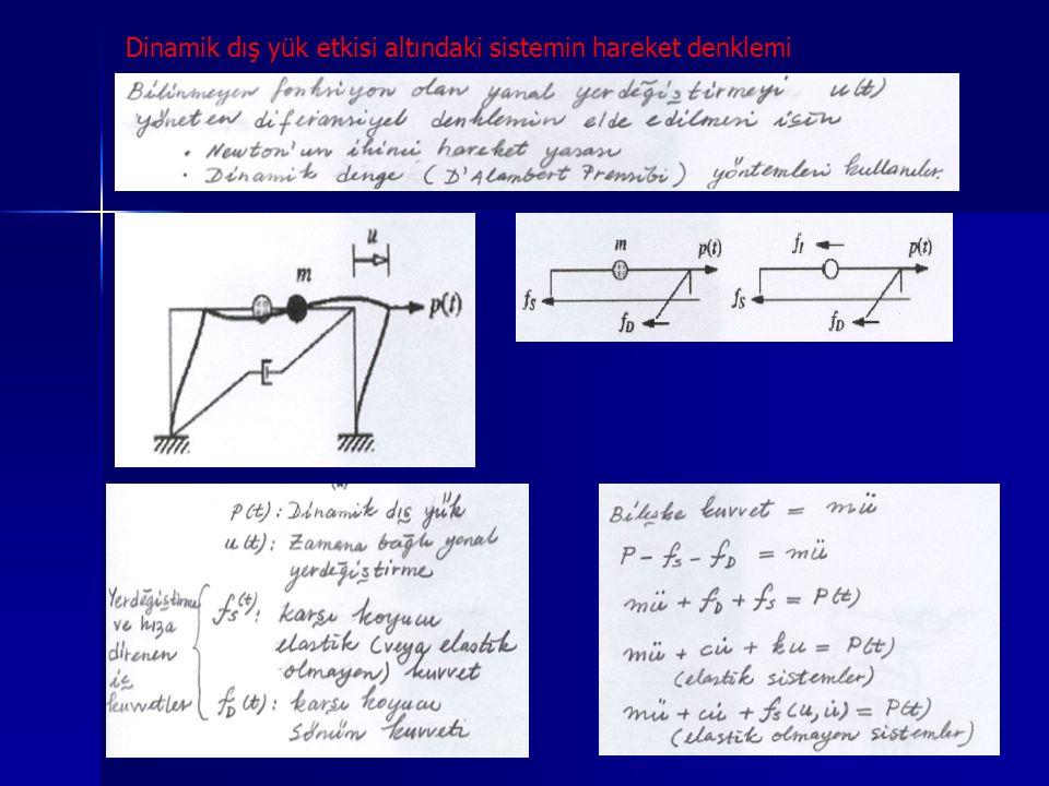 Dinamik dış yük etkisi altındaki sistemin hareket denklemi