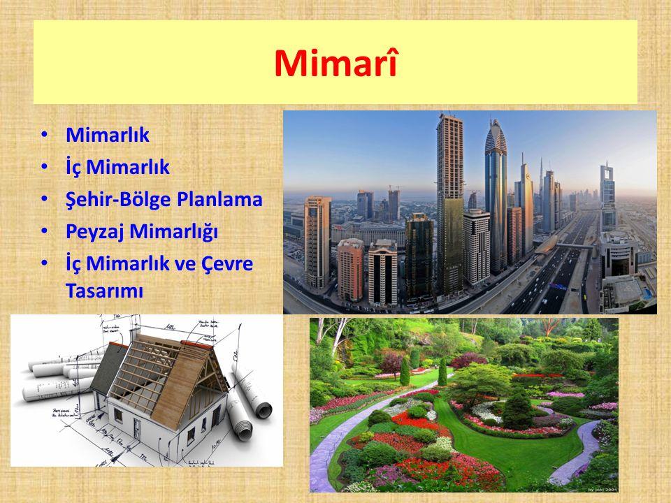 Mimarî Mimarlık İç Mimarlık Şehir-Bölge Planlama Peyzaj Mimarlığı