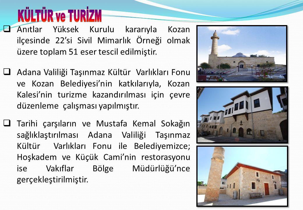 KÜLTÜR ve TURİZM Anıtlar Yüksek Kurulu kararıyla Kozan ilçesinde 22'si Sivil Mimarlık Örneği olmak üzere toplam 51 eser tescil edilmiştir.