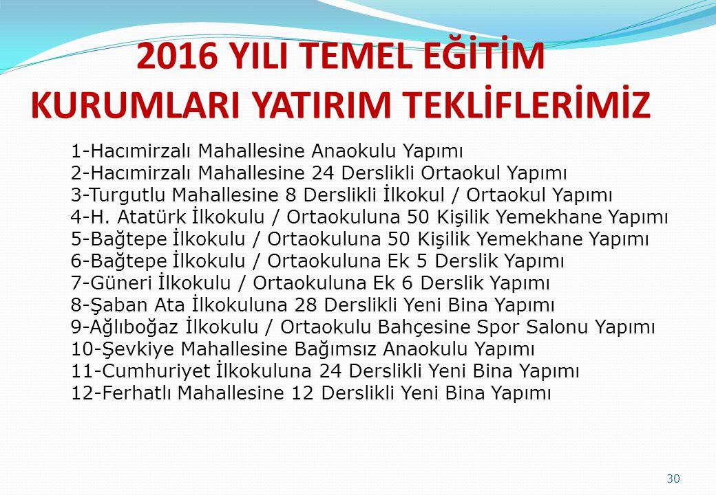 2016 YILI TEMEL EĞİTİM KURUMLARI YATIRIM TEKLİFLERİMİZ