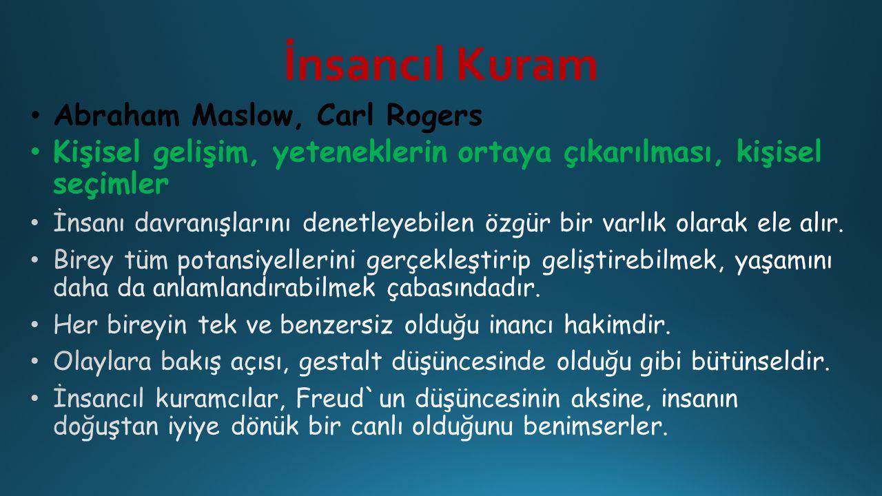 İnsancıl Kuram Abraham Maslow, Carl Rogers