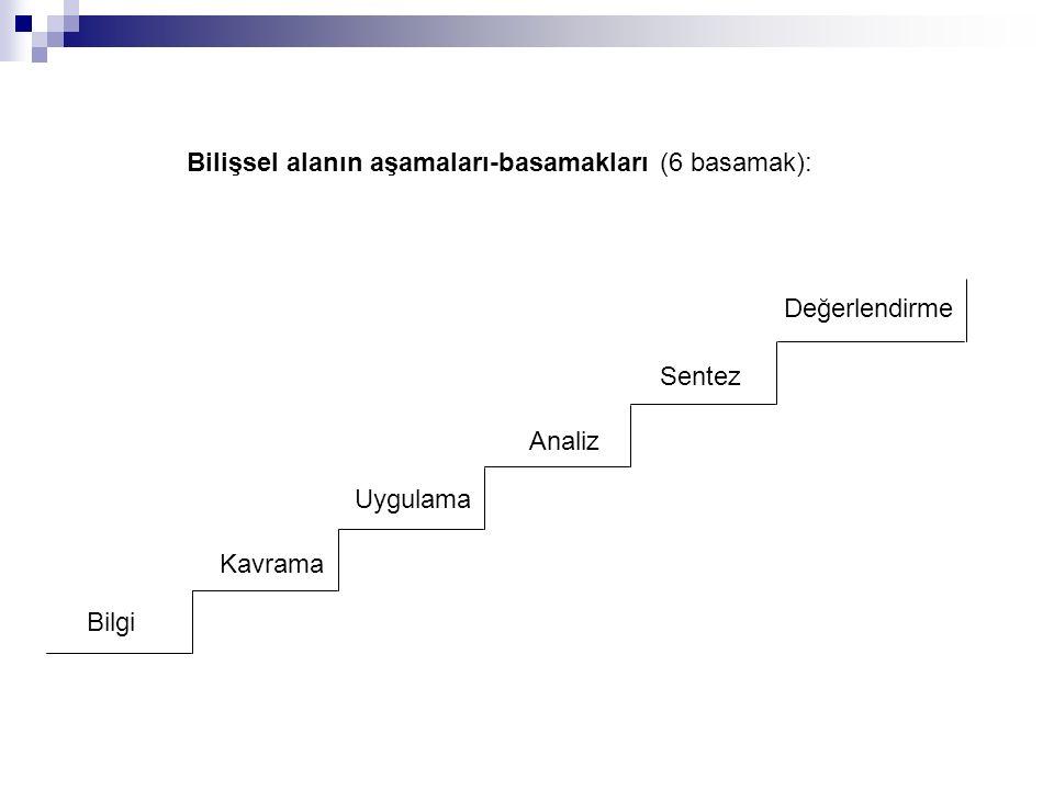 Bilişsel alanın aşamaları-basamakları (6 basamak):
