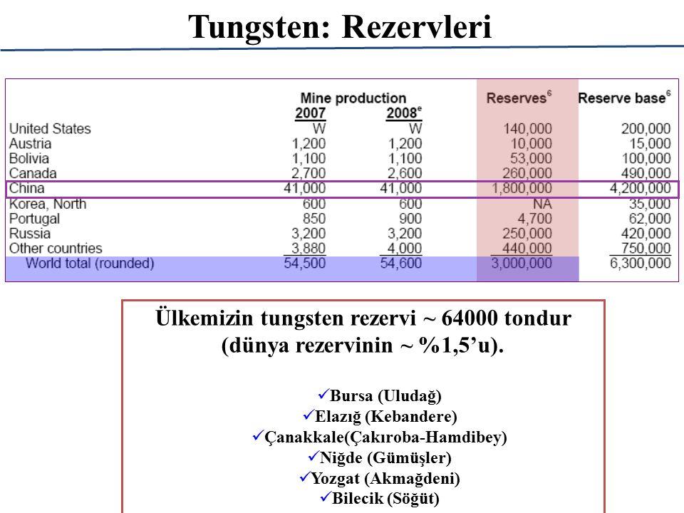 Tungsten: Rezervleri Ülkemizin tungsten rezervi ~ 64000 tondur (dünya rezervinin ~ %1,5'u). Bursa (Uludağ)