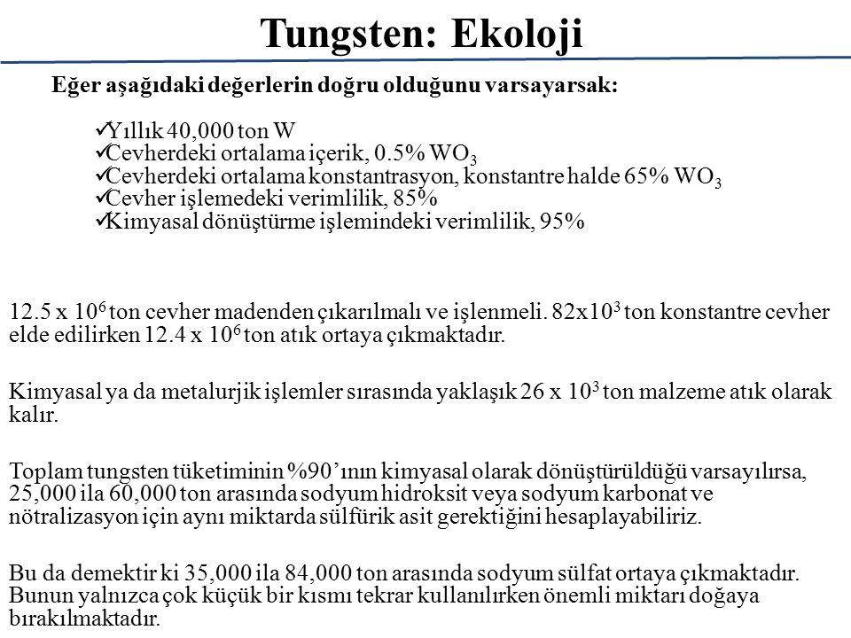 Tungsten: Ekoloji Eğer aşağıdaki değerlerin doğru olduğunu varsayarsak: Yıllık 40,000 ton W. Cevherdeki ortalama içerik, 0.5% WO3.