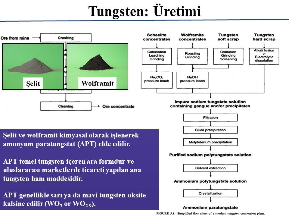 Tungsten: Üretimi Şelit Wolframit