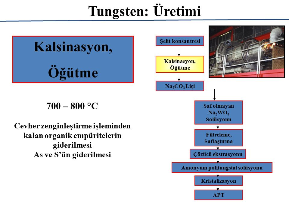 Tungsten: Üretimi Kalsinasyon, Öğütme 700 – 800 °C