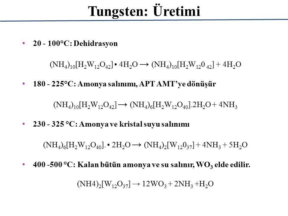 Tungsten: Üretimi 20 - 100°C: Dehidrasyon