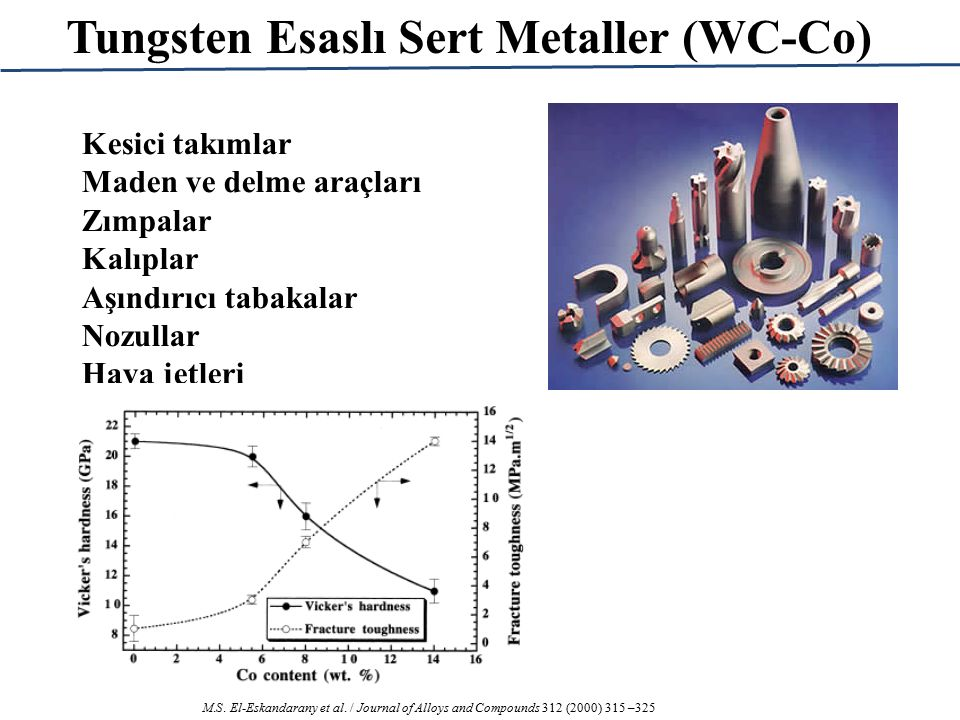 Tungsten Esaslı Sert Metaller (WC-Co)