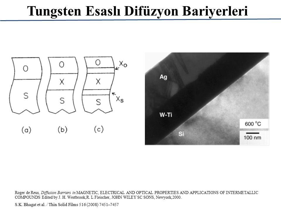 Tungsten Esaslı Difüzyon Bariyerleri
