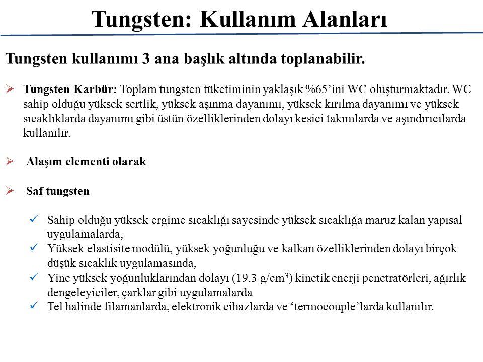 Tungsten: Kullanım Alanları