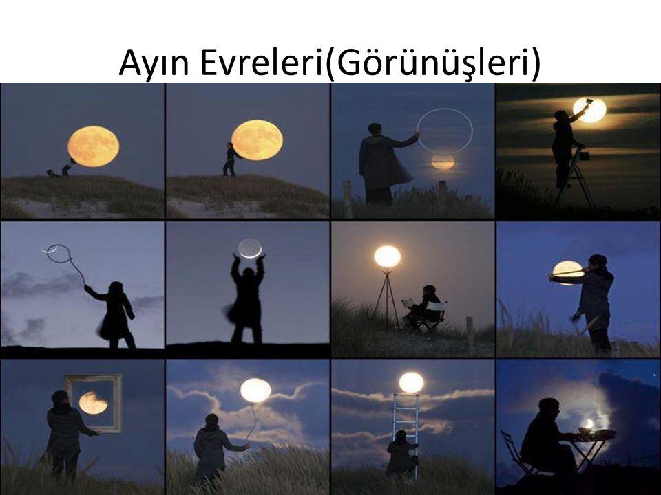 Ayın Evreleri(Görünüşleri)