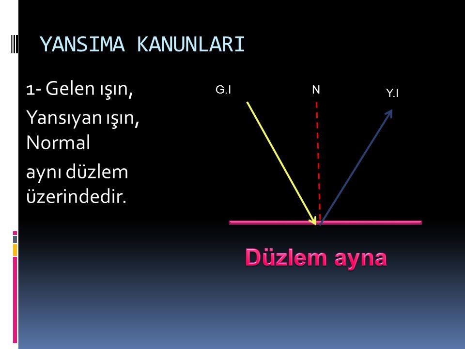 YANSIMA KANUNLARI Düzlem ayna 1- Gelen ışın, Yansıyan ışın, Normal
