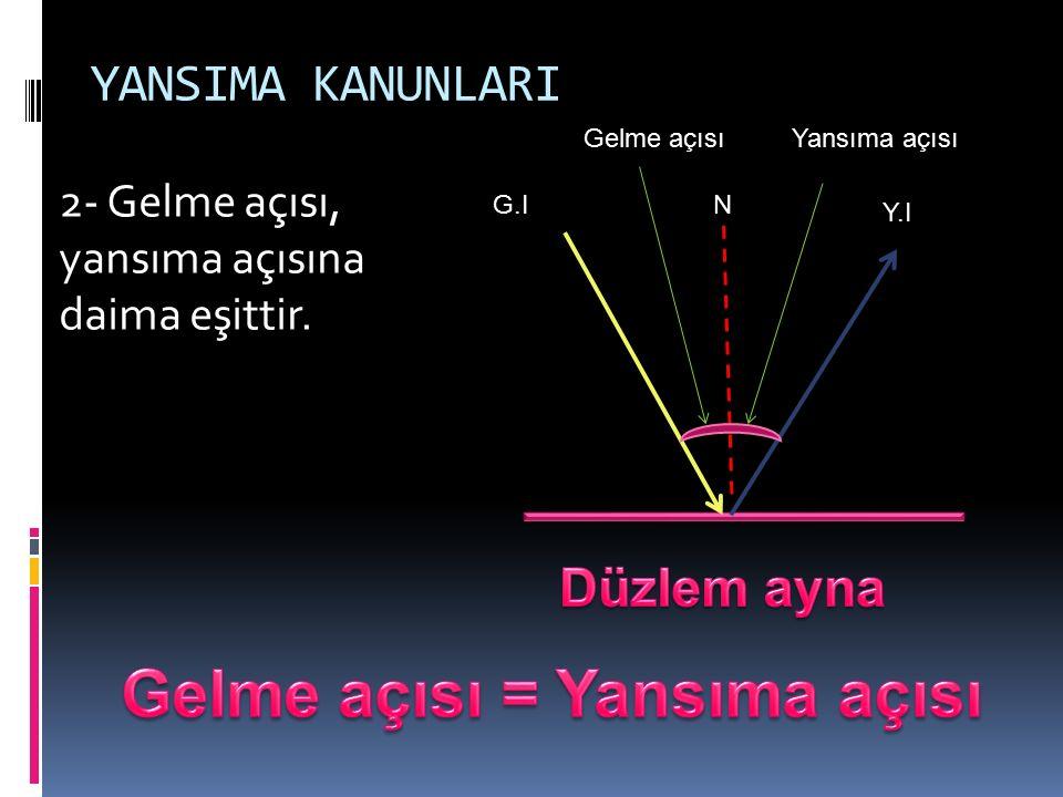 Gelme açısı = Yansıma açısı