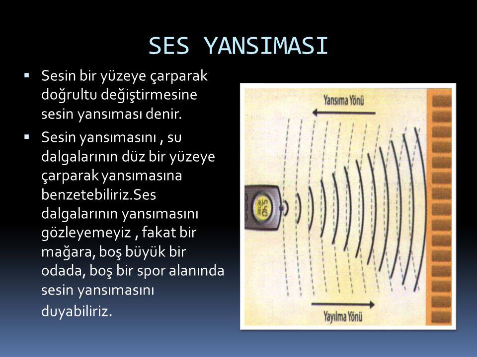 SES YANSIMASI Sesin bir yüzeye çarparak doğrultu değiştirmesine sesin yansıması denir.