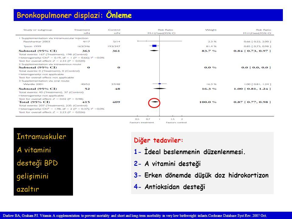 Bronkopulmoner displazi: Önleme