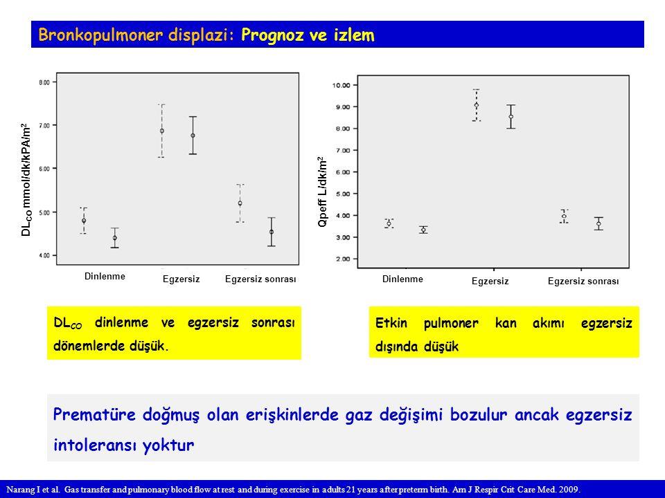 Bronkopulmoner displazi: Prognoz ve izlem