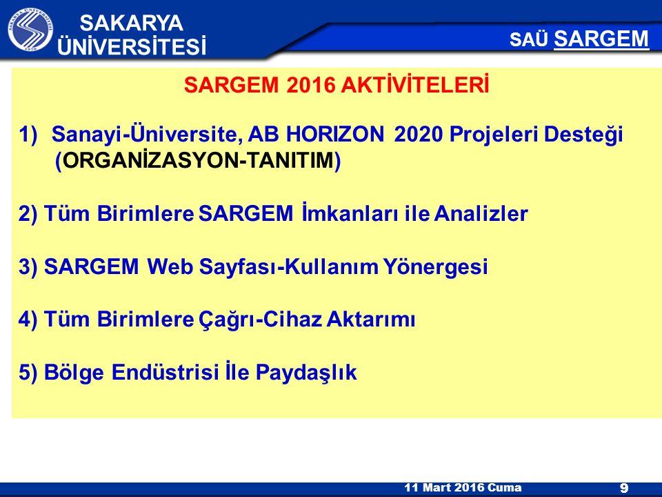 SARGEM 2016 AKTİVİTELERİ Sanayi-Üniversite, AB HORIZON 2020 Projeleri Desteği. (ORGANİZASYON-TANITIM)