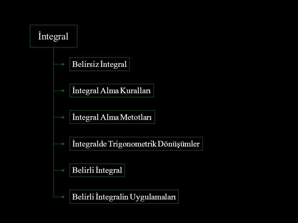 İntegral Belirsiz İntegral İntegral Alma Kuralları