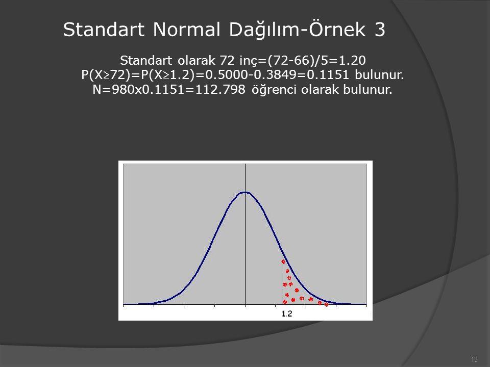 Standart Normal Dağılım-Örnek 3