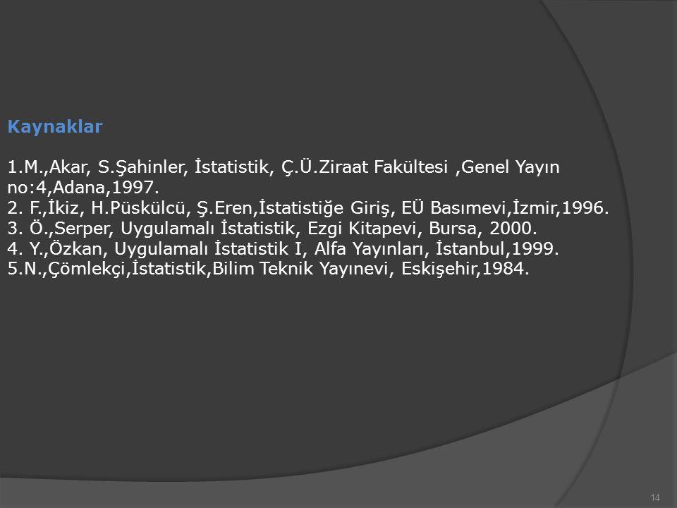 Kaynaklar 1.M.,Akar, S.Şahinler, İstatistik, Ç.Ü.Ziraat Fakültesi ,Genel Yayın no:4,Adana,1997.