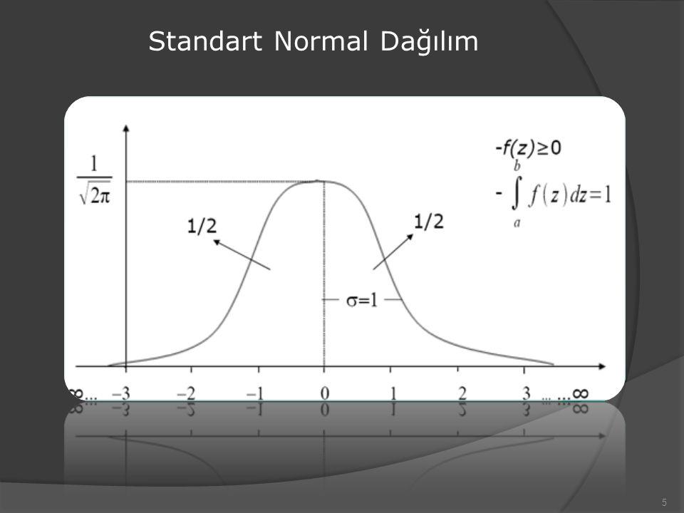 Standart Normal Dağılım