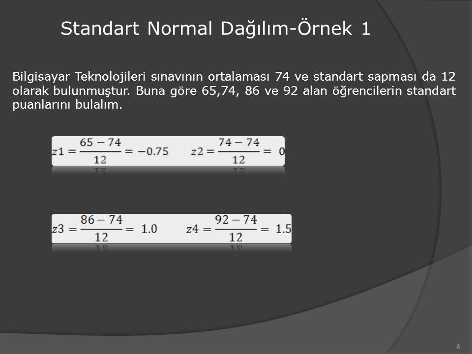 Standart Normal Dağılım-Örnek 1