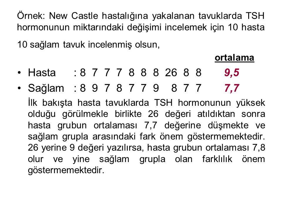 Örnek: New Castle hastalığına yakalanan tavuklarda TSH hormonunun miktarındaki değişimi incelemek için 10 hasta 10 sağlam tavuk incelenmiş olsun,