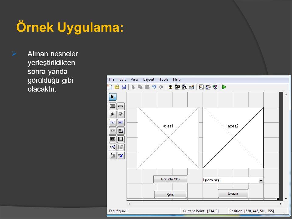 Örnek Uygulama: Alınan nesneler yerleştirildikten sonra yanda görüldüğü gibi olacaktır.