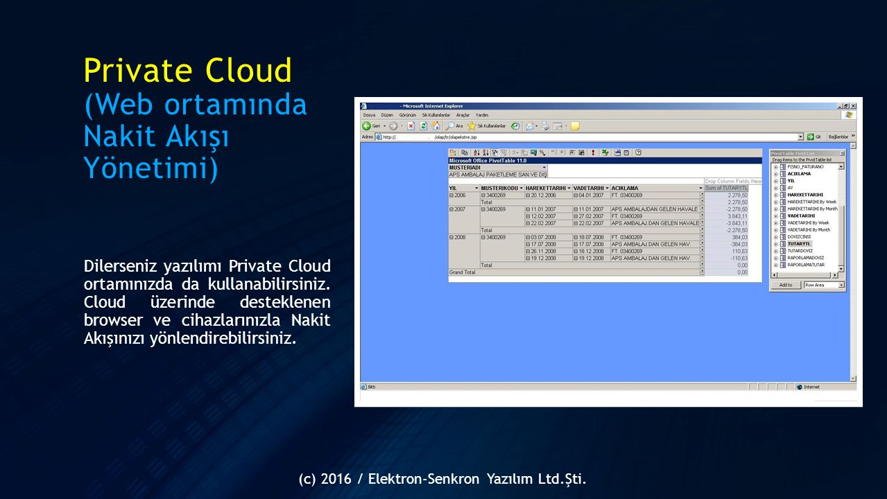 Private Cloud (Web ortamında Nakit Akışı Yönetimi)